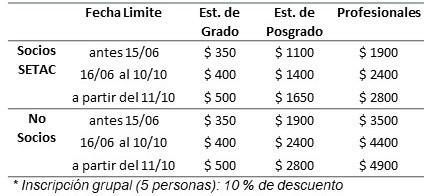 Costos de Inscripción
